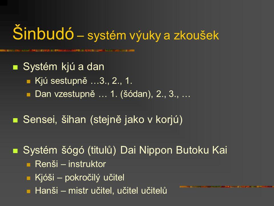 Šinbudó – systém výuky a zkoušek