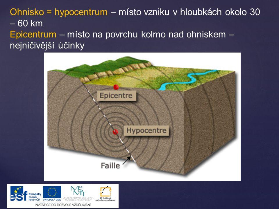 Ohnisko = hypocentrum – místo vzniku v hloubkách okolo 30 – 60 km