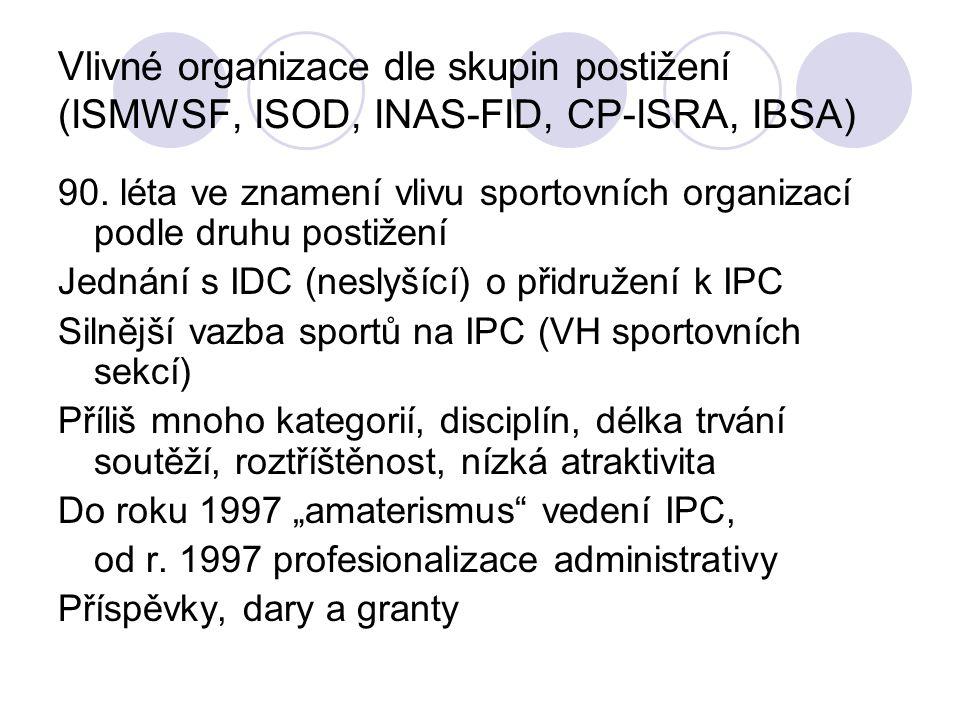 Vlivné organizace dle skupin postižení (ISMWSF, ISOD, INAS-FID, CP-ISRA, IBSA)