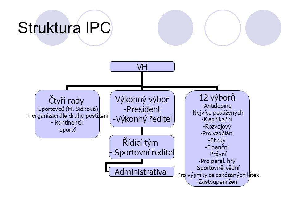 Struktura IPC