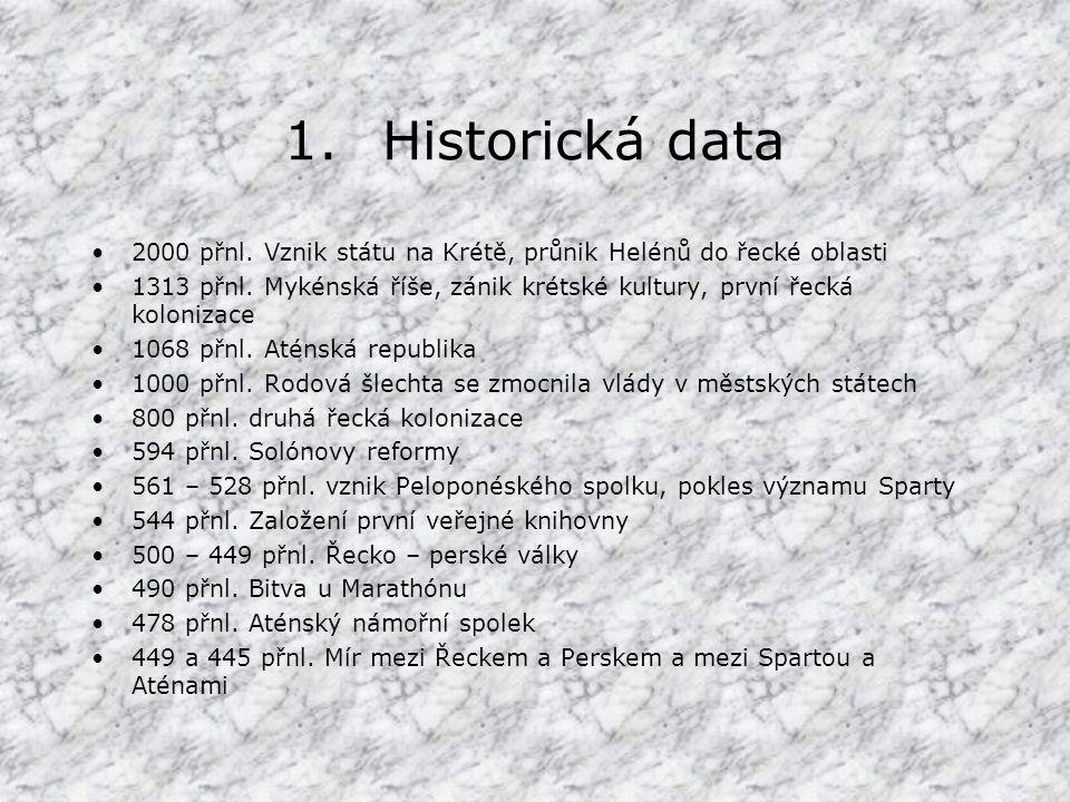 Historická data 2000 přnl. Vznik státu na Krétě, průnik Helénů do řecké oblasti.