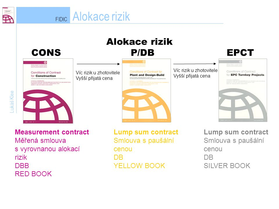 Alokace rizik CONS P/DB EPCT