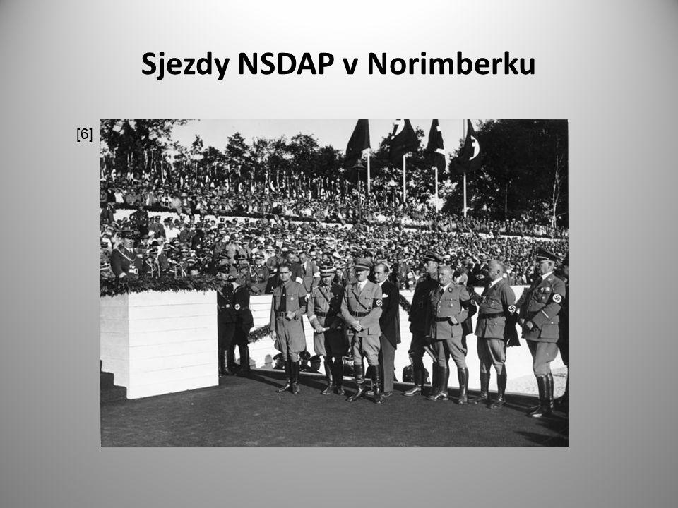 Sjezdy NSDAP v Norimberku