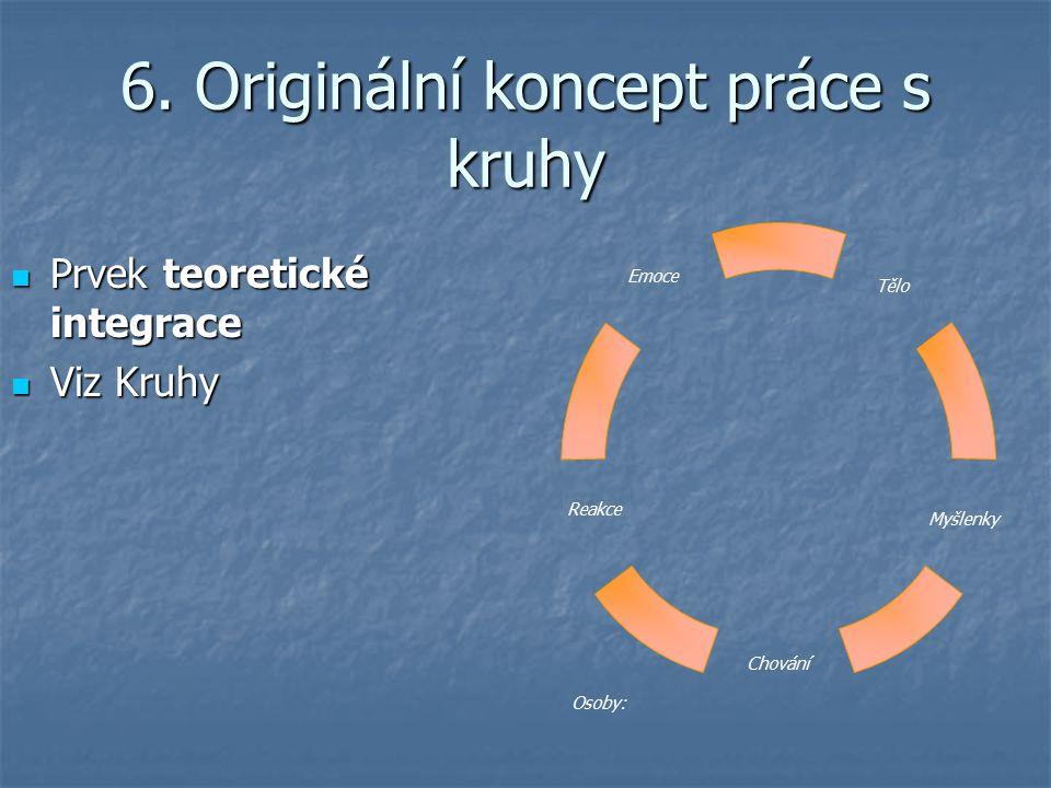 6. Originální koncept práce s kruhy