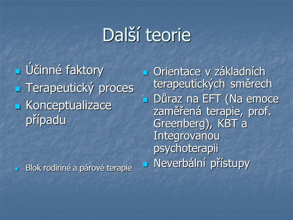 Další teorie Účinné faktory Terapeutický proces