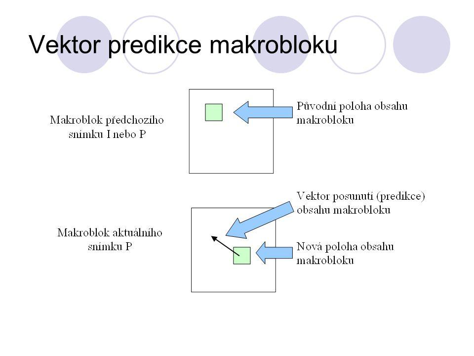 Vektor predikce makrobloku