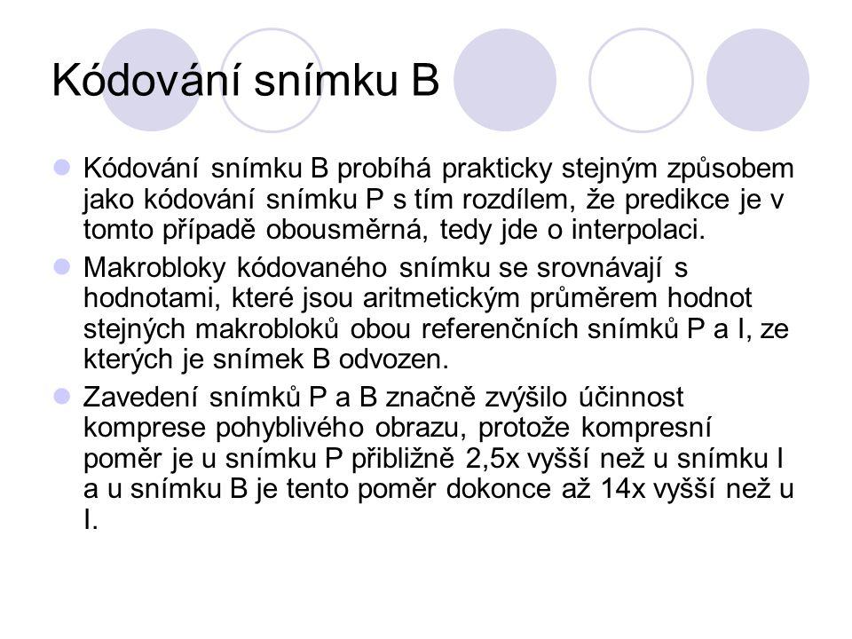 Kódování snímku B