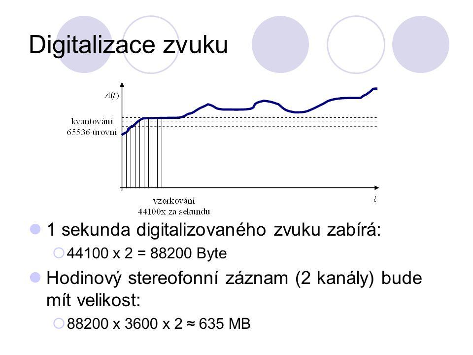 Digitalizace zvuku 1 sekunda digitalizovaného zvuku zabírá: