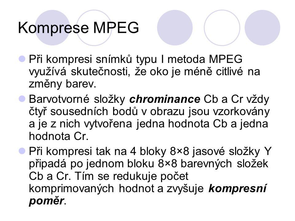 Komprese MPEG Při kompresi snímků typu I metoda MPEG využívá skutečnosti, že oko je méně citlivé na změny barev.