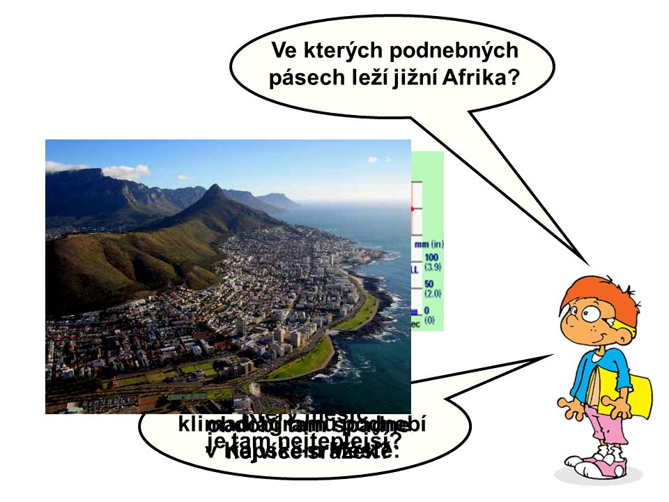 Ve kterých podnebných pásech leží jižní Afrika
