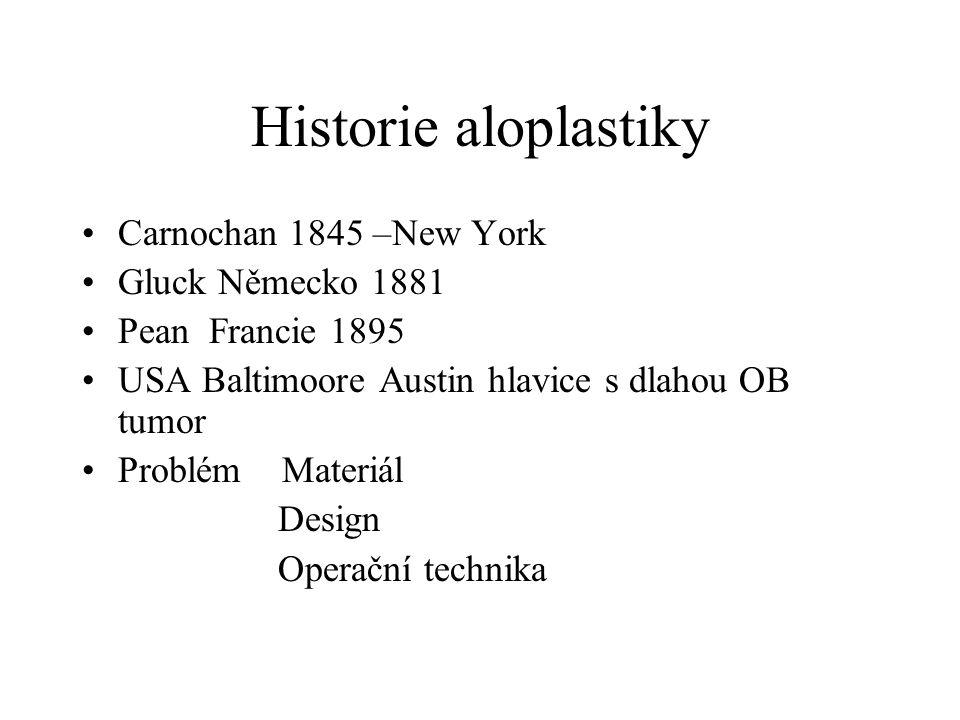 Historie aloplastiky Carnochan 1845 –New York Gluck Německo 1881