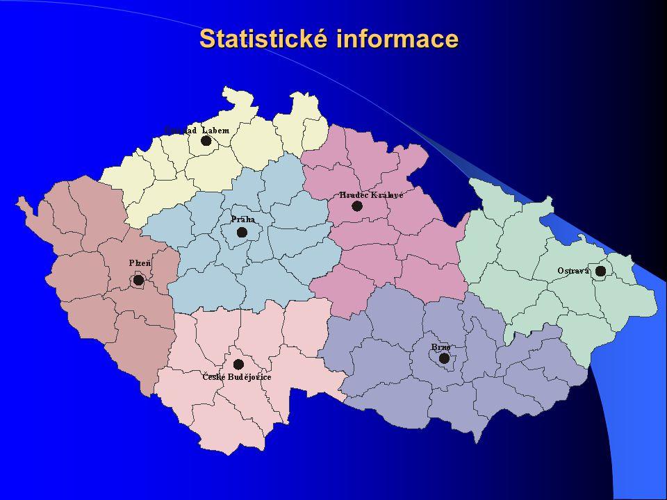 Statistické informace