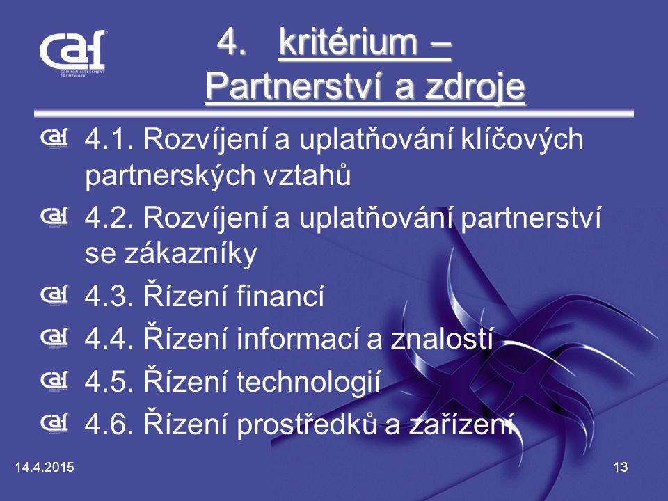kritérium – Partnerství a zdroje