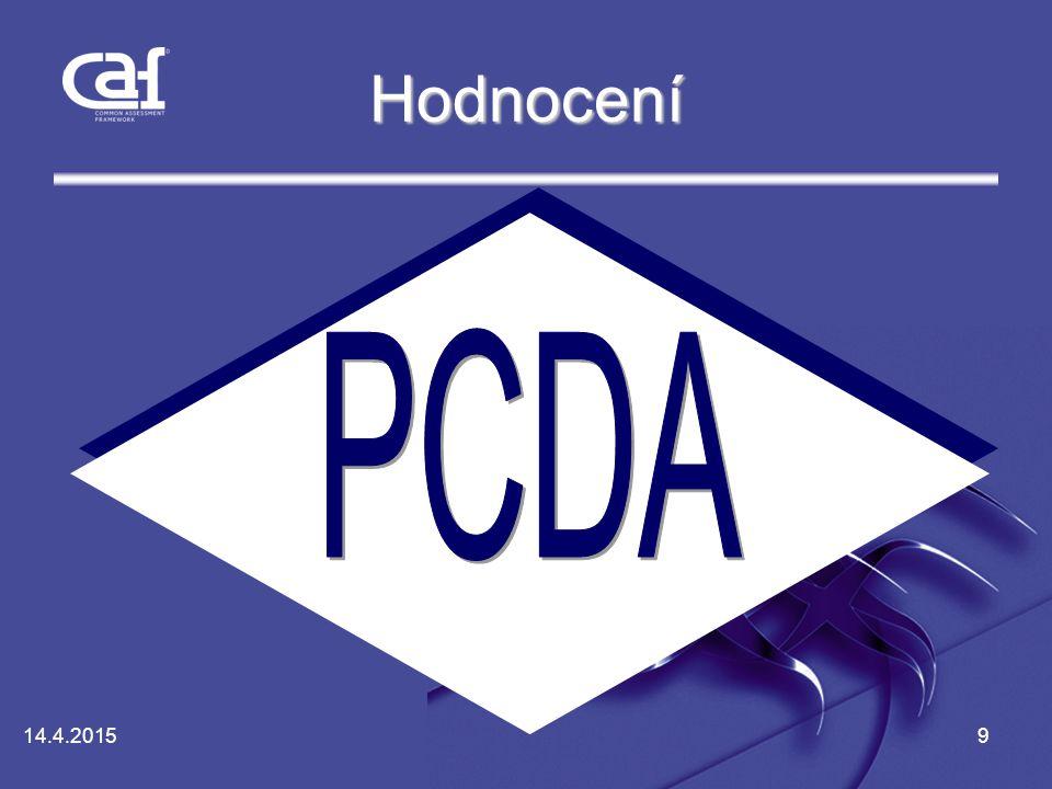 Hodnocení PCDA 11.4.2017