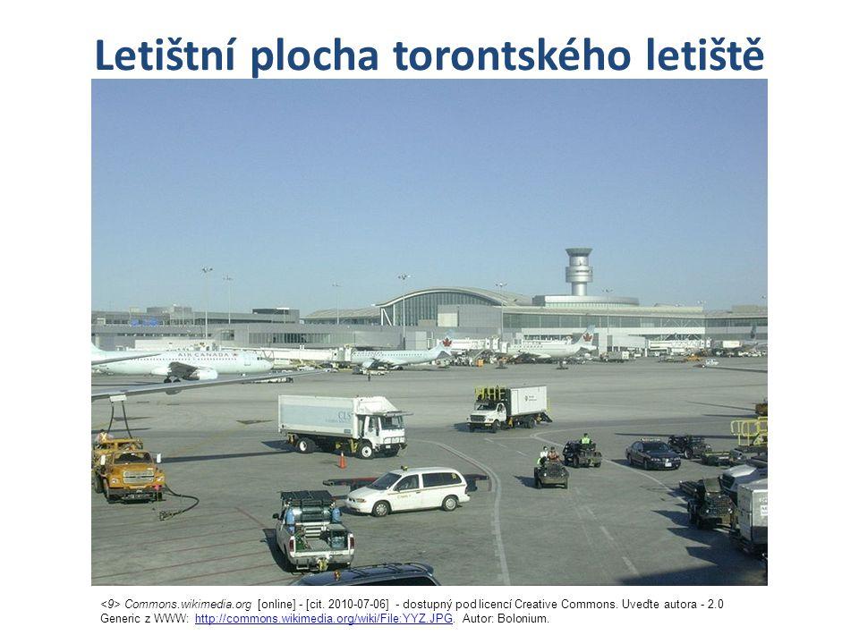 Letištní plocha torontského letiště