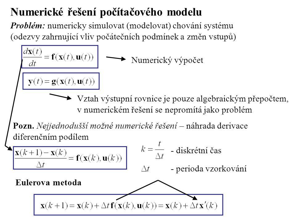 Numerické řešení počítačového modelu