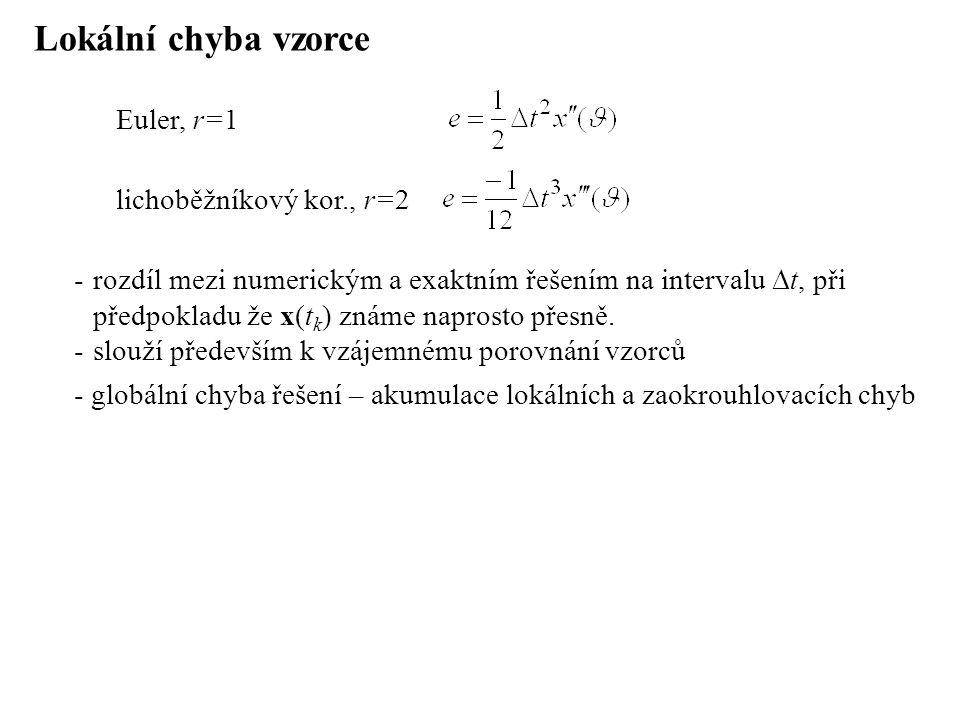 Lokální chyba vzorce Euler, r=1 lichoběžníkový kor., r=2