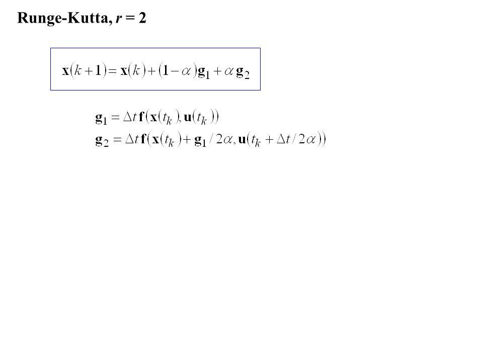 Runge-Kutta, r = 2