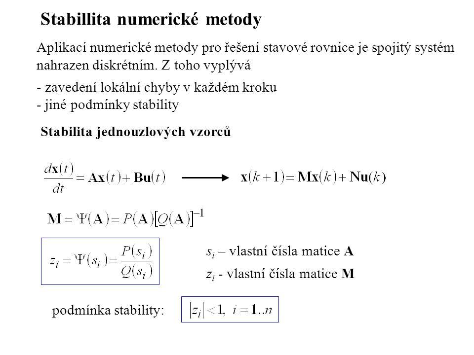 Stabillita numerické metody