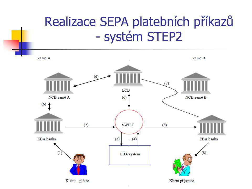 Realizace SEPA platebních příkazů - systém STEP2