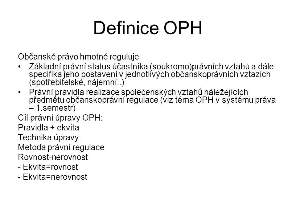 Definice OPH Občanské právo hmotné reguluje