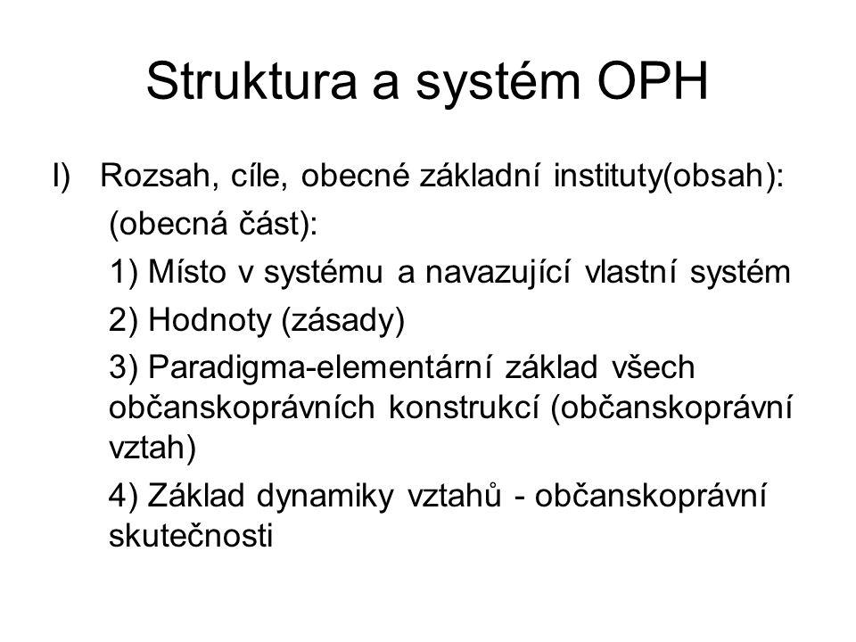 Struktura a systém OPH I) Rozsah, cíle, obecné základní instituty(obsah): (obecná část): 1) Místo v systému a navazující vlastní systém.