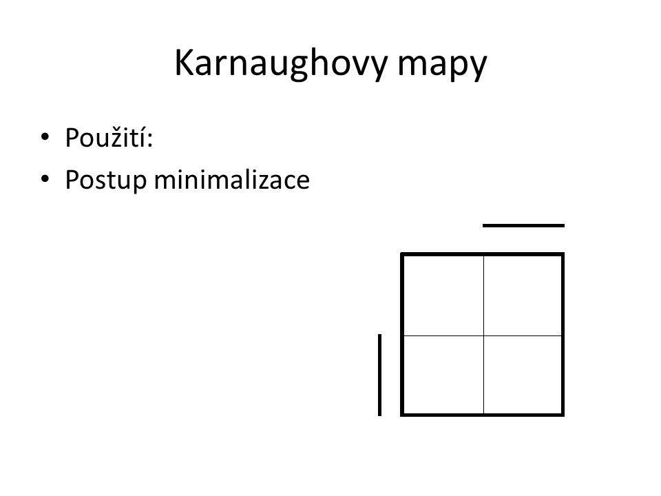 Karnaughovy mapy Použití: Postup minimalizace