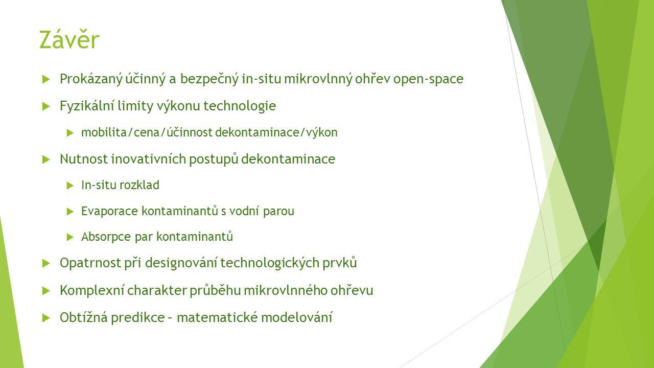 Závěr Prokázaný účinný a bezpečný in-situ mikrovlnný ohřev open-space