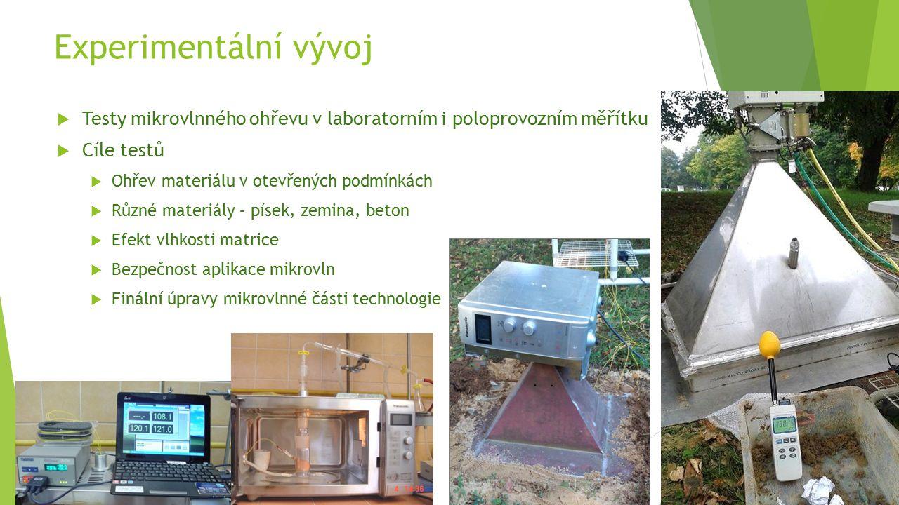 Experimentální vývoj Testy mikrovlnného ohřevu v laboratorním i poloprovozním měřítku. Cíle testů.