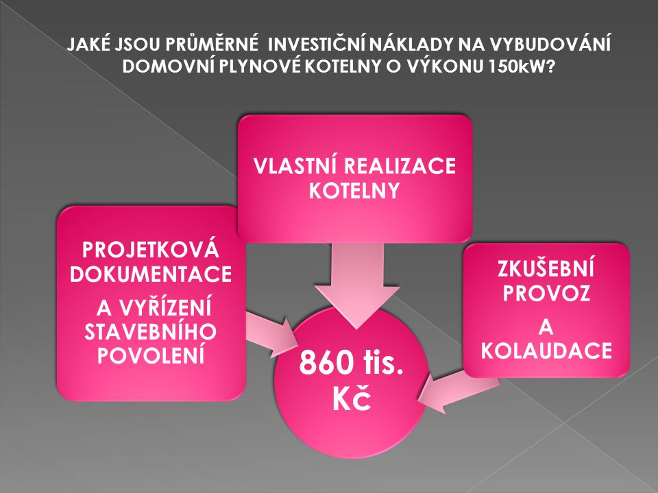 860 tis. Kč VLASTNÍ REALIZACE KOTELNY PROJETKOVÁ DOKUMENTACE