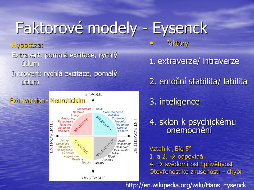 Faktorové modely - Eysenck