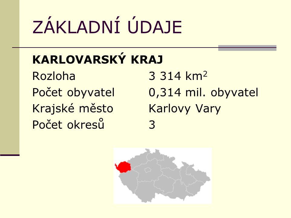 ZÁKLADNÍ ÚDAJE KARLOVARSKÝ KRAJ Rozloha 3 314 km2