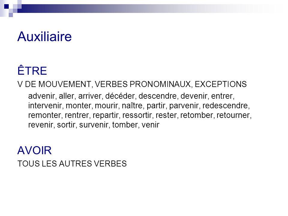 Auxiliaire ÊTRE AVOIR V DE MOUVEMENT, VERBES PRONOMINAUX, EXCEPTIONS