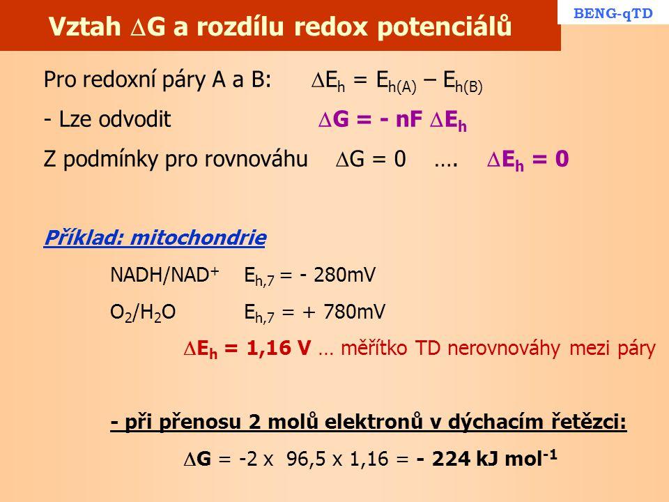 Vztah G a rozdílu redox potenciálů