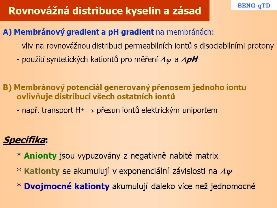 Rovnovážná distribuce kyselin a zásad