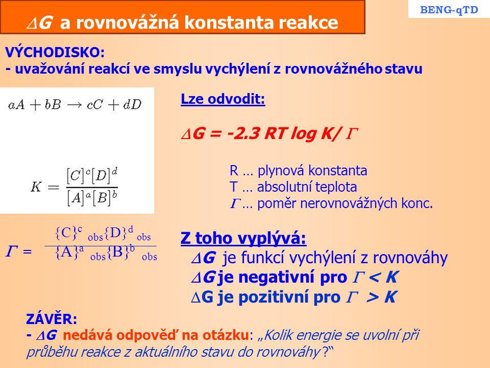 G a rovnovážná konstanta reakce