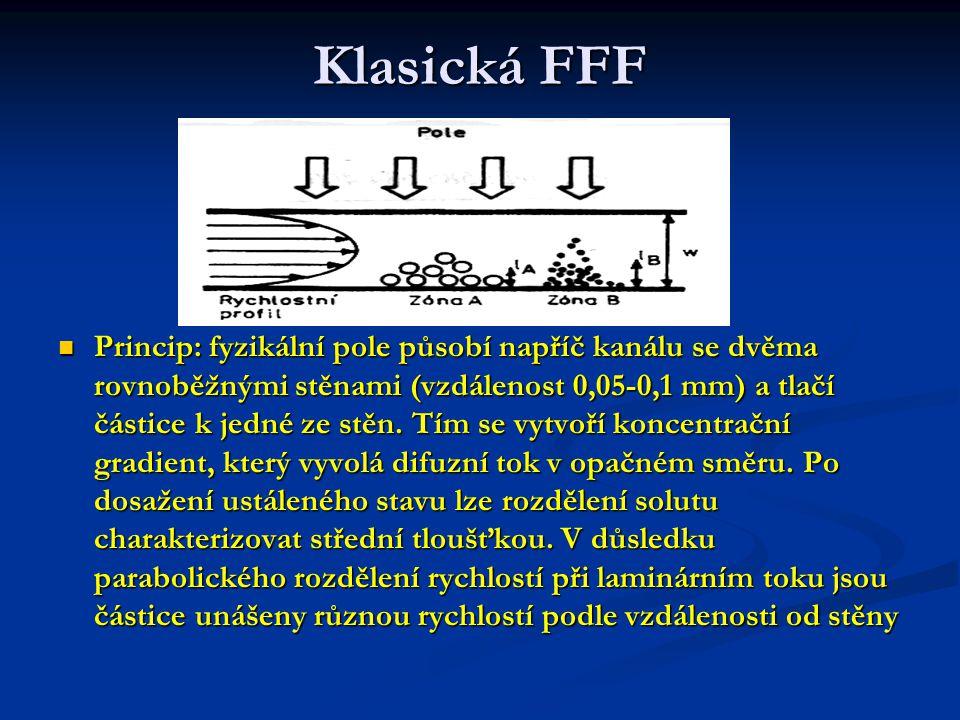 Klasická FFF
