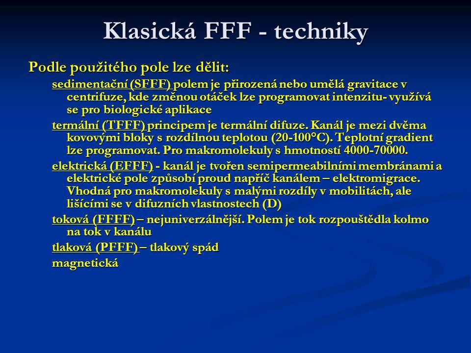 Klasická FFF - techniky