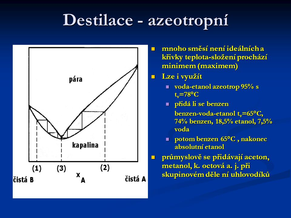 Destilace - azeotropní