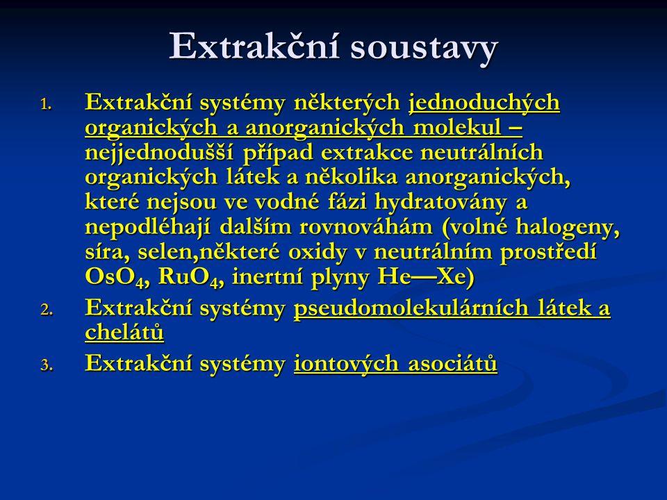 Extrakční soustavy