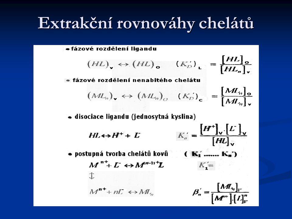 Extrakční rovnováhy chelátů