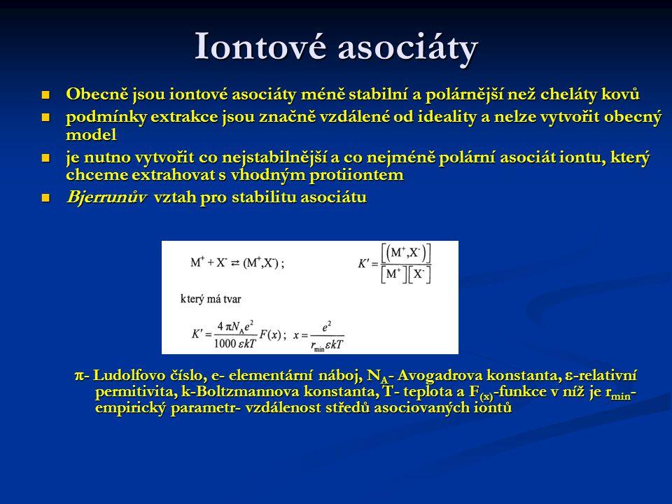 Iontové asociáty Obecně jsou iontové asociáty méně stabilní a polárnější než cheláty kovů.