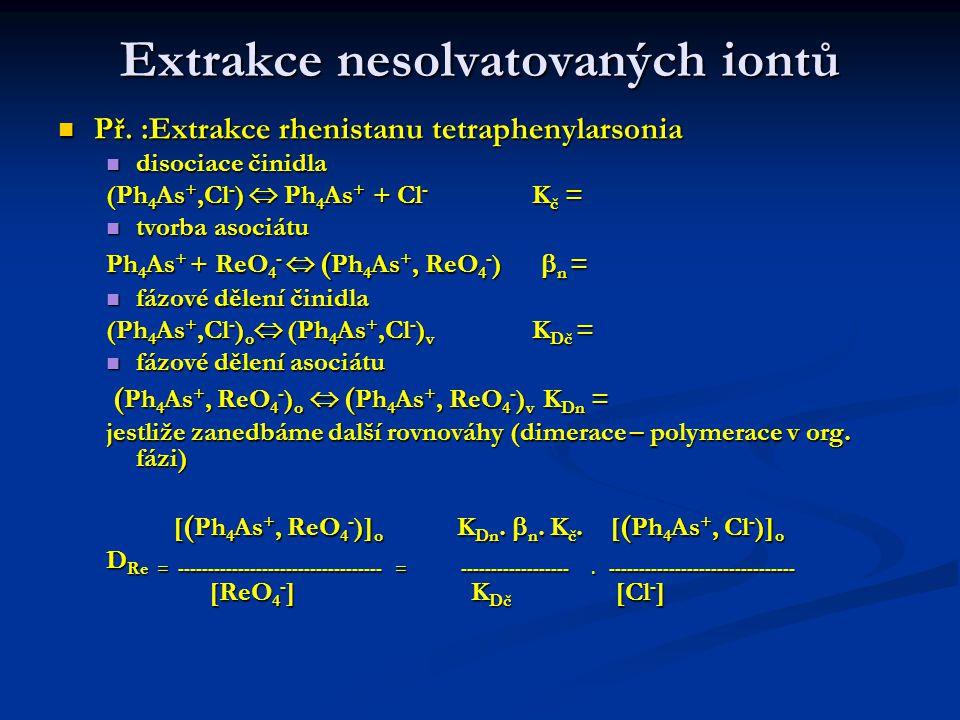 Extrakce nesolvatovaných iontů