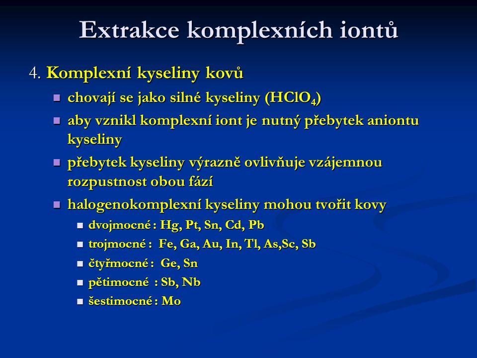 Extrakce komplexních iontů