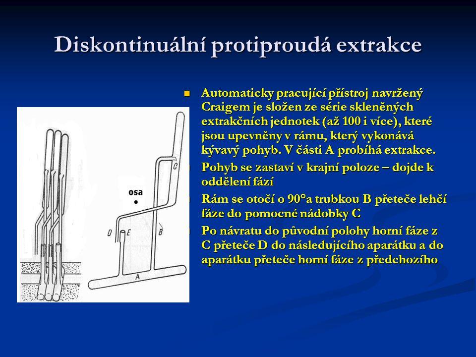Diskontinuální protiproudá extrakce