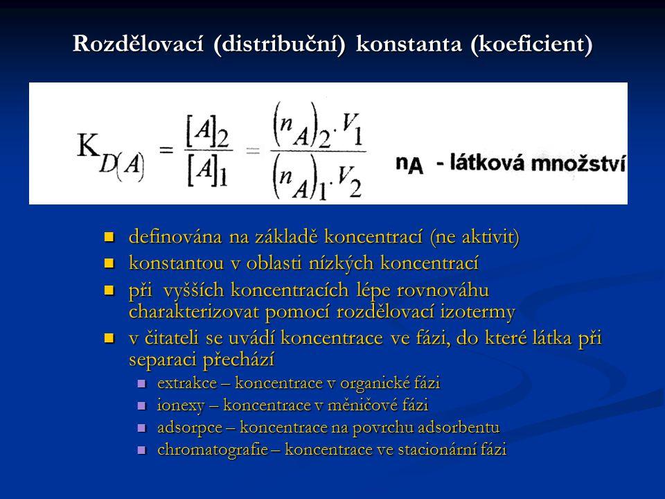 Rozdělovací (distribuční) konstanta (koeficient)