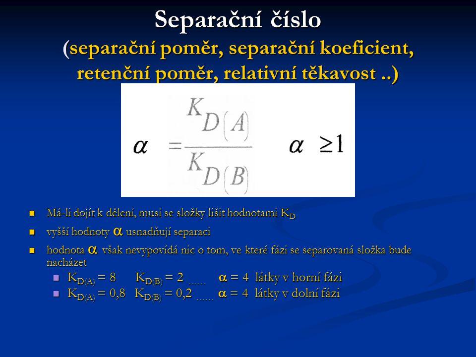 Separační číslo (separační poměr, separační koeficient, retenční poměr, relativní těkavost ..)