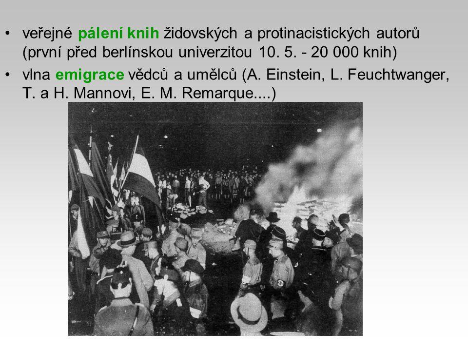 veřejné pálení knih židovských a protinacistických autorů (první před berlínskou univerzitou 10. 5. - 20 000 knih)