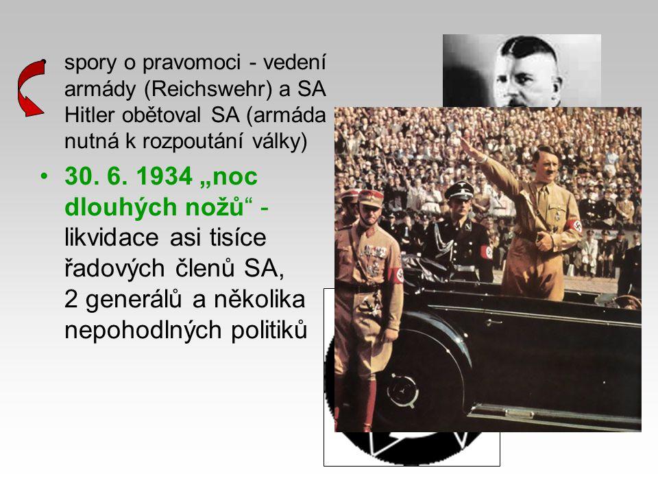spory o pravomoci - vedení armády (Reichswehr) a SA Hitler obětoval SA (armáda nutná k rozpoutání války)