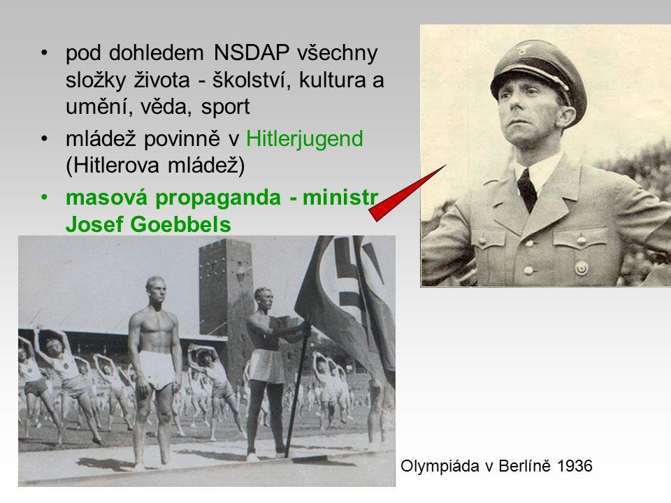 mládež povinně v Hitlerjugend (Hitlerova mládež)
